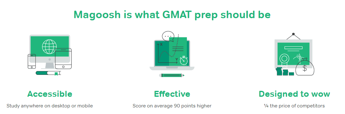 Magoosh GMAT course features