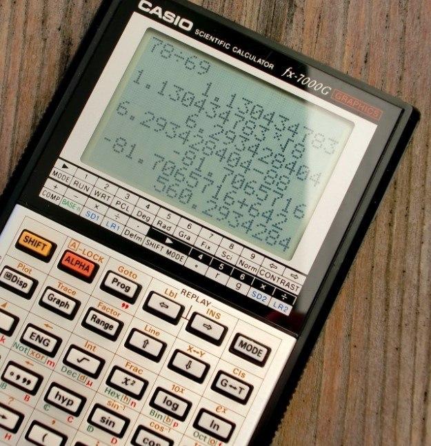 calculator not alowed