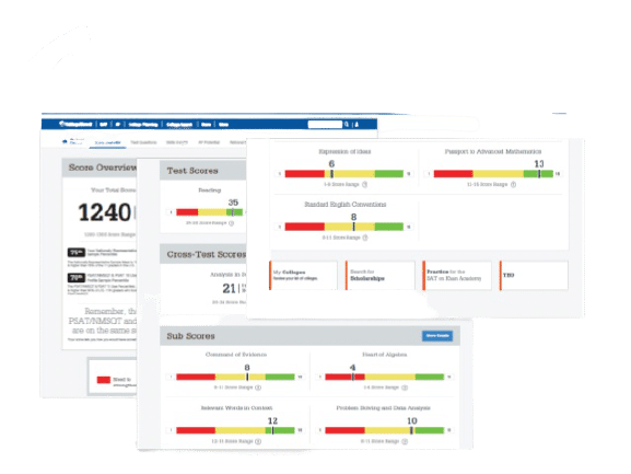 College Board  online score report