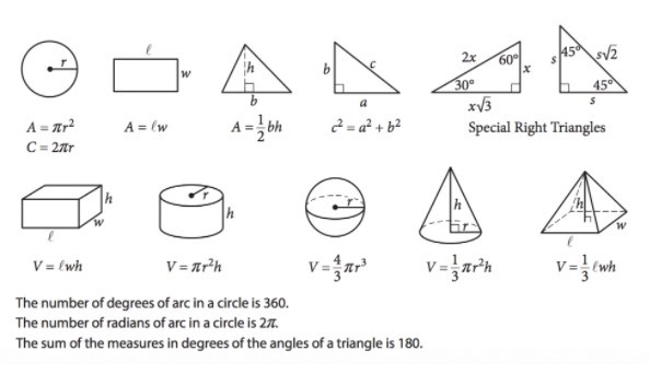 all the shapes